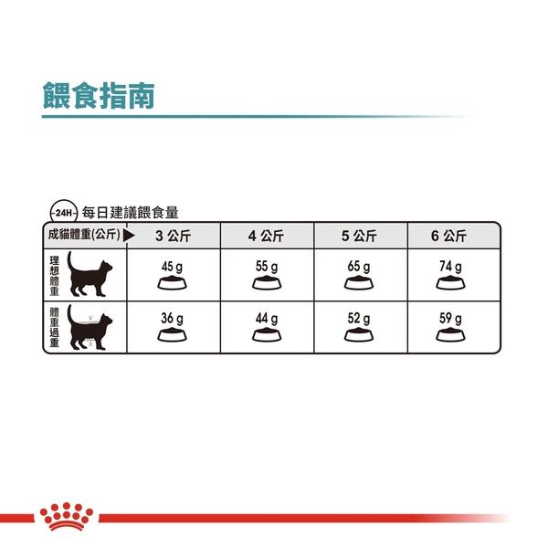 *WANG*法國皇家 IH34 加強化毛成貓 專用貓飼料-2kg