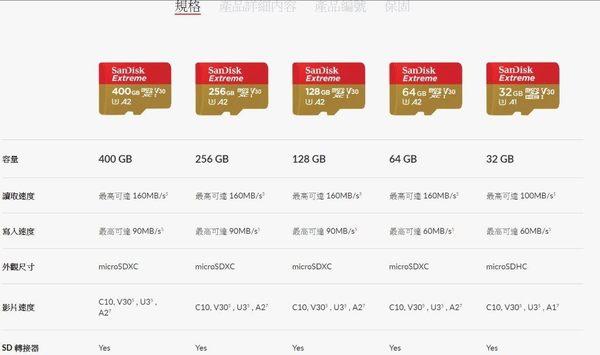 SanDisk 128GB 128G microSDXC Extreme【160MB/s】microSD micro SD SDXC UHS U3 4K V30 A2 C10 SDSQXA1-128G 多件優惠