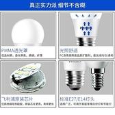 led燈泡e27螺口小球泡12W節能燈泡螺旋家用超亮照明燈