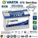 ✚久大電池❚ 德國進口 VARTA D54 EFB 65Ah 積架 JAGUAR Xf  20013~2015