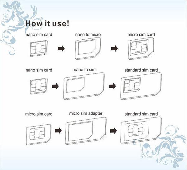 【強尼3c】iphone5 還原卡套 卡貼 Nano sim 還原卡套 三片裝+送取卡針