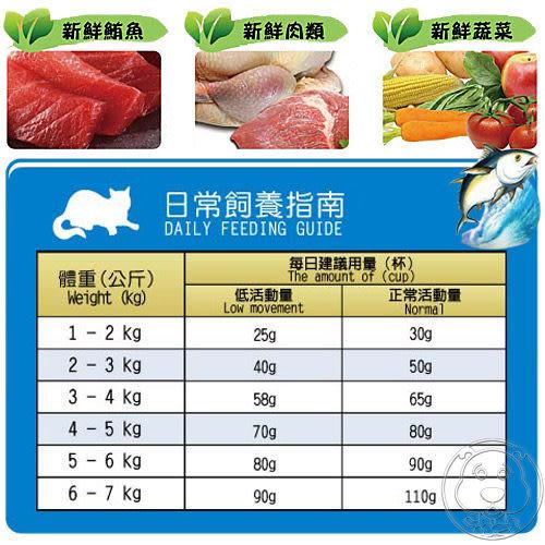 【培菓平價寵物網】台灣製HappyCat《快樂貓》鮪魚雞肉高嗜口貓飼料‧7kg 原價999推廣期間550免運