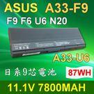 ASUS 華碩 9芯 A33-U6 日系...