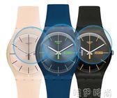 手錶膜 swatch斯沃琪手錶貼膜圓錶膜保護膜鋼化軟膜裝置51星球錶盤水凝膜 唯伊时尚