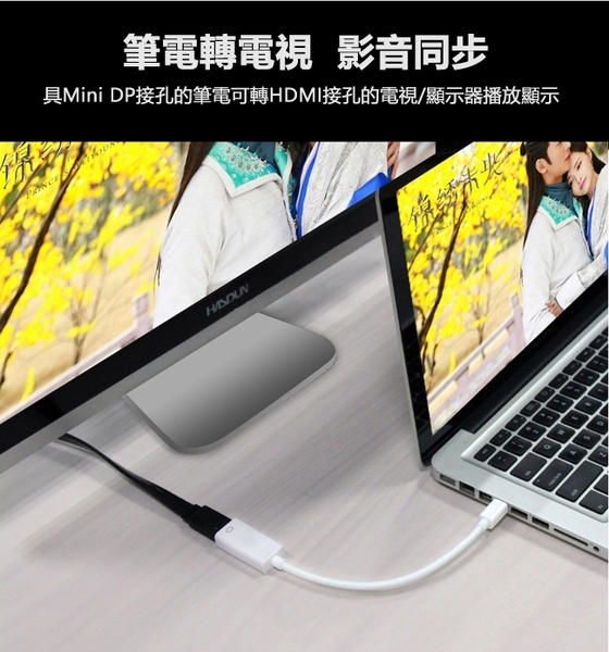 4K Mini display(公)轉HDMI(母)轉接線Mini DP to HDMI