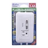 埋入式雙USB+單接地插座組(3.4A)