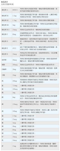 新銀寶善存100+30錠/組★9.10月周年慶優惠★【躍獅】