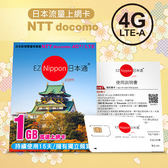(特價) EZ Nippon日本通 1GB上網卡 (自開卡日起連續使用15日) (購潮8)