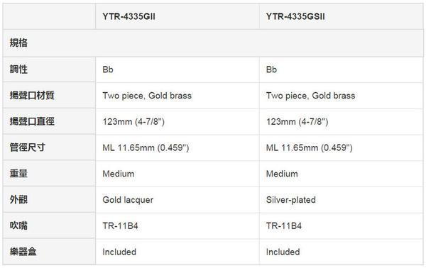 小叮噹的店- Yamaha 公司貨 YTR4335GSIICN 鍍銀小號 Bb調/C調 小喇叭 (YTR-4335GS)