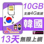 【TPHONE上網專家】韓國 高速上網卡 13天無限上網 (前面10GB 支援4G高速)