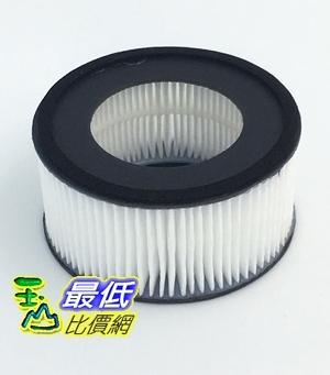 [現貨] IRIS OHYAMA CF-FH2 (拆包1入裝) 除塵螨機配件 白色 排氣過濾網 IC-FAC2 適用CF FH2 _CB3
