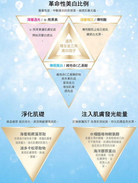 【台塩生技 tybio】綠迷雅光燦透白 輕透隔離防曬乳SPF50 (50ml)