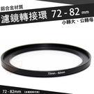 【小咖龍賣場】 濾鏡轉接環 72mm -...