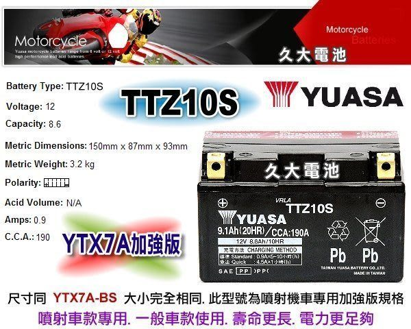 ✚久大電池❚ YUASA 機車電瓶 機車電池 TTZ10S 小雲豹125 EFI (五期) PET125 MACT150