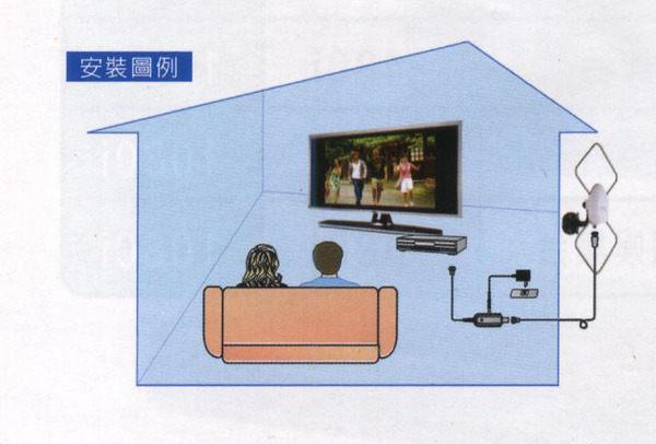 ★PX大通★HDTV數位電視專用天線 HDA-5000