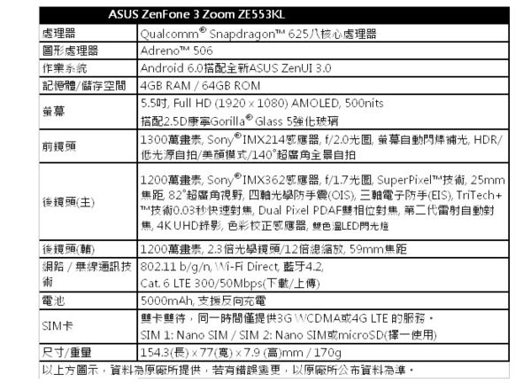ASUS ZenFone 3 Zoom ZE553KL ◤0利率◢5.5吋八核心手機 (4G/64G) 玫瑰金