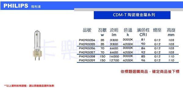 PHILIPS飛利浦 CDM-T 70W 830 陶瓷複金屬燈  _ PH090056