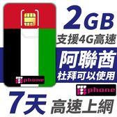 阿聯酋 7天 2GB高速上網 支援4G高速 (杜拜可以使用)