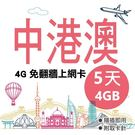 中港澳通用 中國網卡 5天4GB上網卡 ...