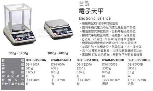 《台製》電子天平 Electronic  Balance