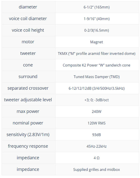 【FOCAL】6.5吋三音路分離式喇叭ES165KX3*New K2 Power法國原裝正公司貨