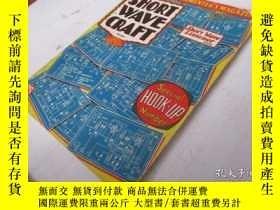 二手書博民逛書店1921年外文書罕見SHORT WAVE CRAFTY23766 出版1921