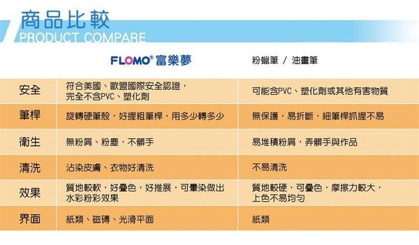 FLOMO 6色 絲滑水蠟筆 可水洗 蠟筆