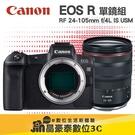 送LP-E6N原電 +1000郵政禮卷(06/30止) CANON EOS R+RF24-105mm F4L 單鏡組 公司貨 振興券 晶豪泰 高雄