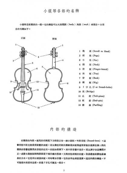 【小麥老師樂器館】小提琴譜 【E88】 小提琴教材 少年篠崎小提琴教本 第1冊 (附伴奏譜)