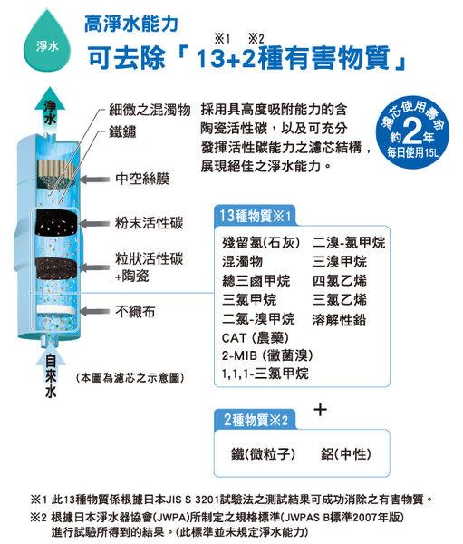 TK-AS43 ZTA 台灣松下公司貨..國際牌電解水機Panasonic