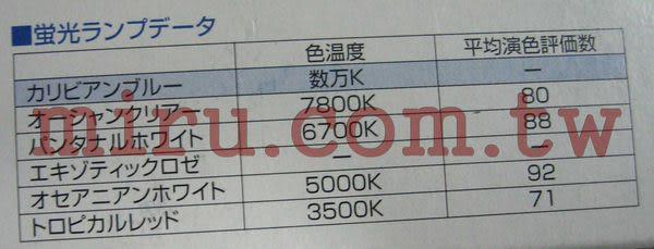 【西高地水族坊】日本SUDO生命之光海底世界藍燈管(32W)