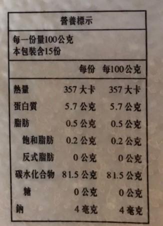 【大倉米鋪】台灣大賞米 (桃園3號)