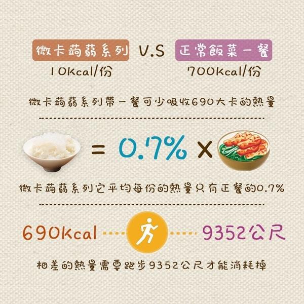 【現貨免等!】超好吃 蒟蒻麵 蒟蒻米 蒟蒻晶米 微卡蒟蒻 嘴饞零 蒟蒻【FS0001】