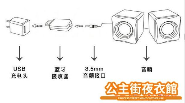 【24H】  USB aux 藍芽無線音頻接收器音樂無線發射器音源線汽車音響CB70001-現貨