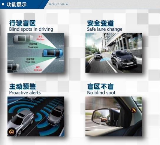 【車王汽車精品】福特 Mondeo Focus Kuga Fiesta Ecosport 盲點偵測系統 鏡片替換式