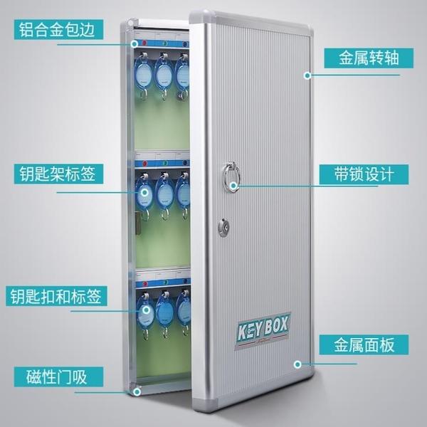 120位铝合金钥匙箱房地产中介壁掛式钥匙分类管理箱含彩色钥匙牌 可然精品