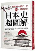 (二手書)日本史超圖解:探索日本歷史上的100大關鍵時刻