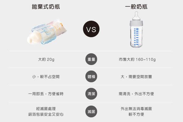 *美馨兒* [不附手把] 六甲村-旅行用拋棄式奶瓶8入(250ml) 177元