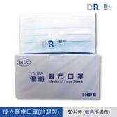 【醫博士】恒大〝優衛〞醫用口罩(成人藍色) 團購價40盒/箱 (50片/盒)※ 免運 + 贈品