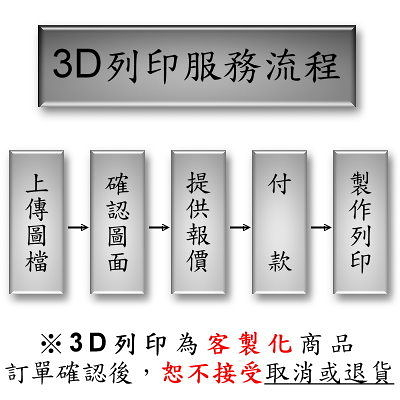 3D代印服務 3D印表機代印 3D printing 3D列印機代工 3D列印機代印 3D打印服務 3D列印 3D印表機 代工