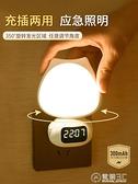 遙控款充電插電嬰兒喂奶小夜燈睡眠護眼柔光母嬰兒童臥室床頭臺燈 電購3C