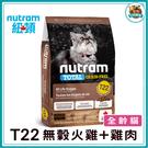 寵物FUN城市│紐頓nutram T22...