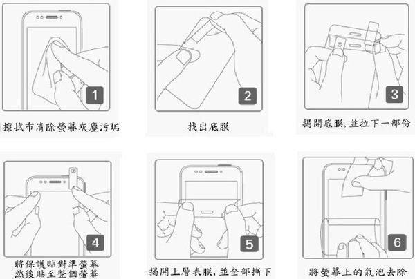 【台灣優購】全新 HTC Desire 500.Z4 專用亮面螢幕保護貼 日本材質~優惠價59元