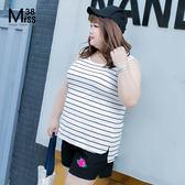 Miss38-(現貨)【A06045】百搭基本款 顯瘦條紋 圓領無袖 打底 內搭 純棉 大碼背心-中大尺碼