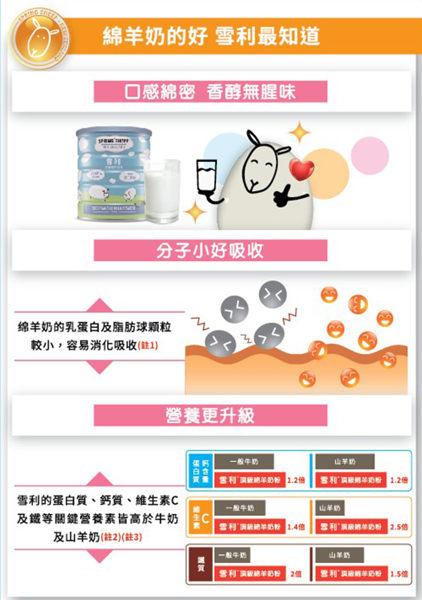 羊奶_雪利頂級綿羊奶粉700g/罐 醫妝世家 GOLD升級版◆醫妝世家◆現貨供應