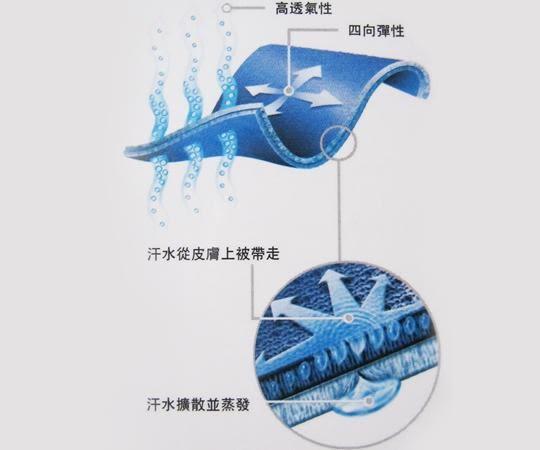 EasyMain 衣力美 Y002-30淺黃頂級彈性快乾運動內褲-短款