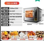 飛天鼠烤紅薯機烤箱全自動台式電熱土豆玉米番薯機立式商用地瓜機 ATF 奇妙商鋪