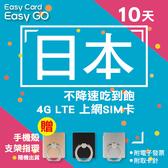 日本 上網卡 10天 4G上網 吃到飽 不降速 SOFTBANK電信 網路卡 SIM卡 即插即用 送卡套取卡針 境內 通用