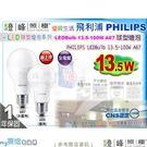 【PHILIPS飛利浦】LED燈泡 E2...