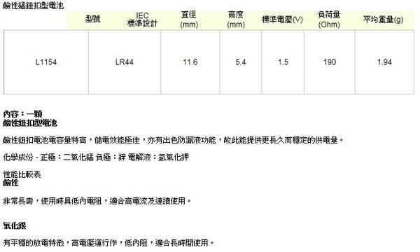 【Vinnic】鹼性錳鈕扣型電池11.6ㄨ5.4mm (1入)卡裝-型號LR44SEXYBABY 性感寶貝貨號:DM-62